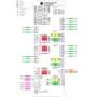 Kép 5/5 - Industrial Shields PLC M-DUINO Plus 50RRA I/O Relé/Analóg/Digitális, Ethernet Pinout